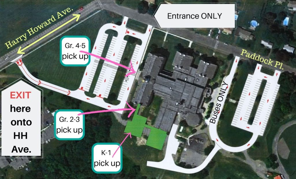 aerial map with arrows showing student pick up locations