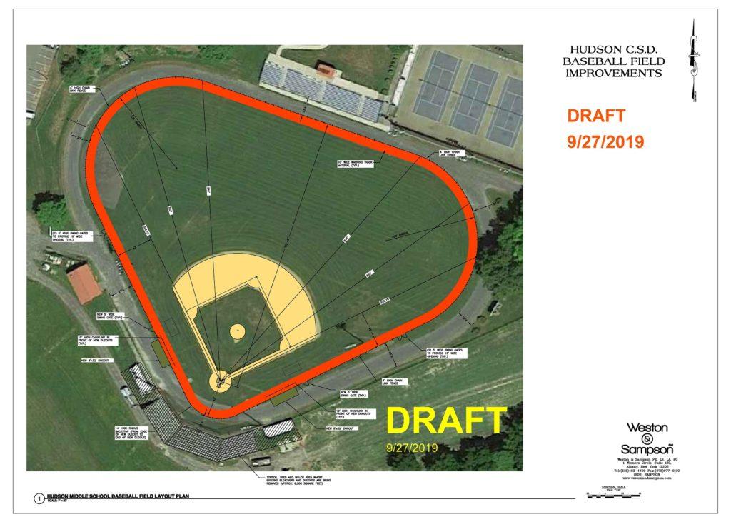 draft rendering of field measurements