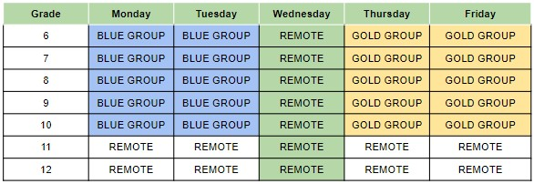 phase-in schedule
