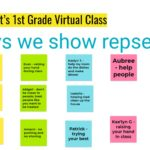 chart with text showing how students are respectful