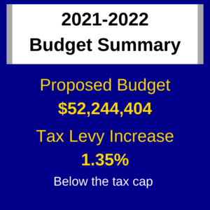 proposed budget of $52,244,404 tax levy increase of 1.35% which is below the tax cap